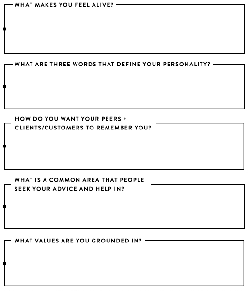 Know Yourself, Know Your Brand (and a Worksheet to Help You Define ...